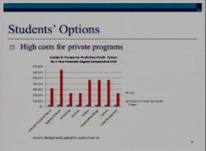 Students' Options for alternative access to education limited
